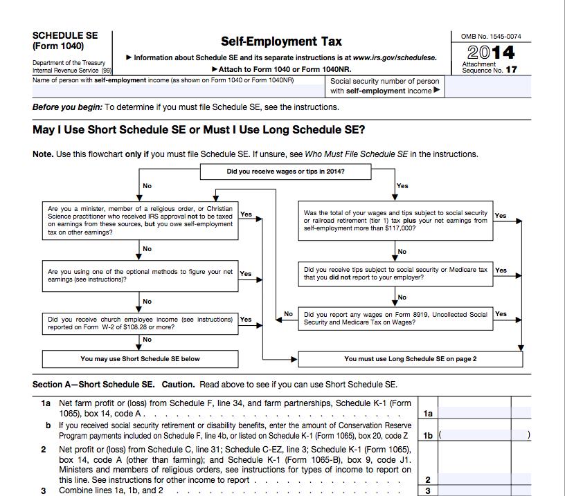 Self Employed Better Understand Self Employment Tax Wisdom Wealth
