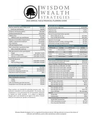 financial planning wisdom wealth strategies